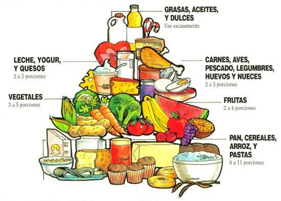 piramide-diabetes
